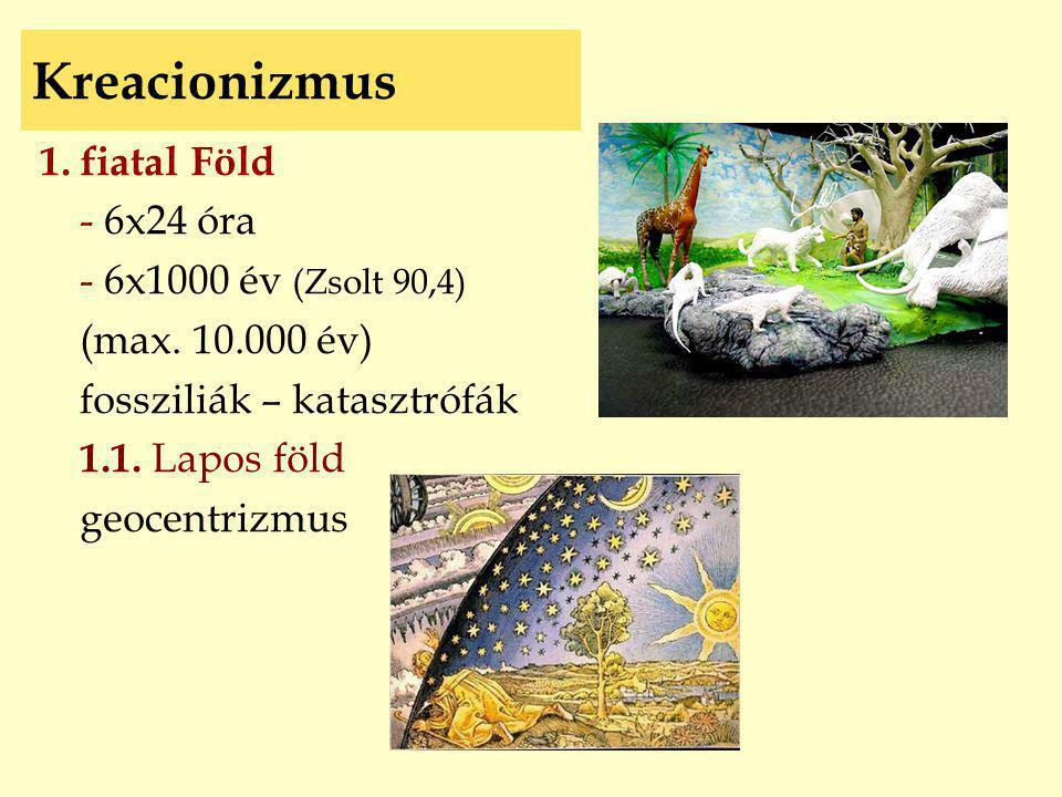 Kreacionizmus 1. fiatal Föld - 6x24 óra - 6x1000 év (Zsolt 90,4)