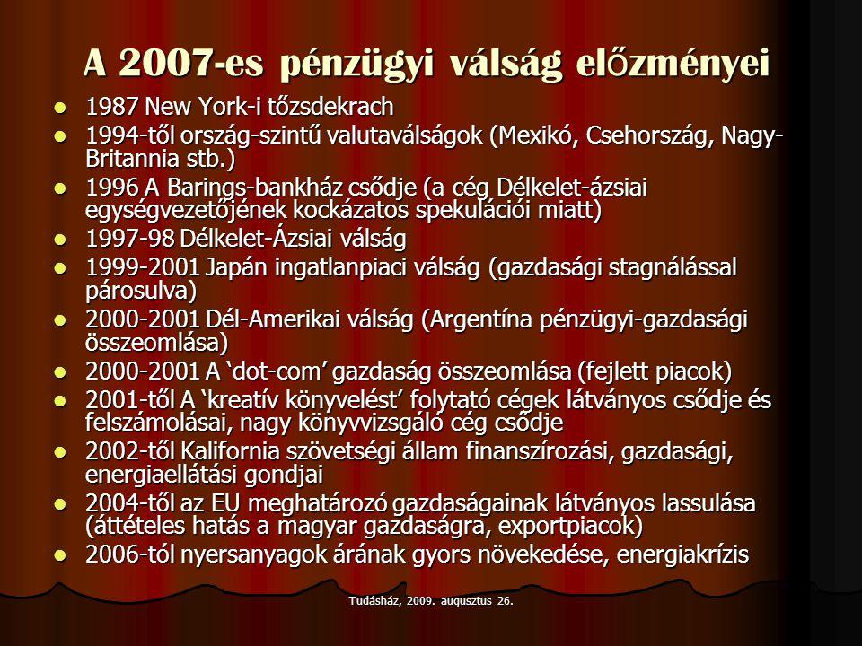 A 2007-es pénzügyi válság előzményei