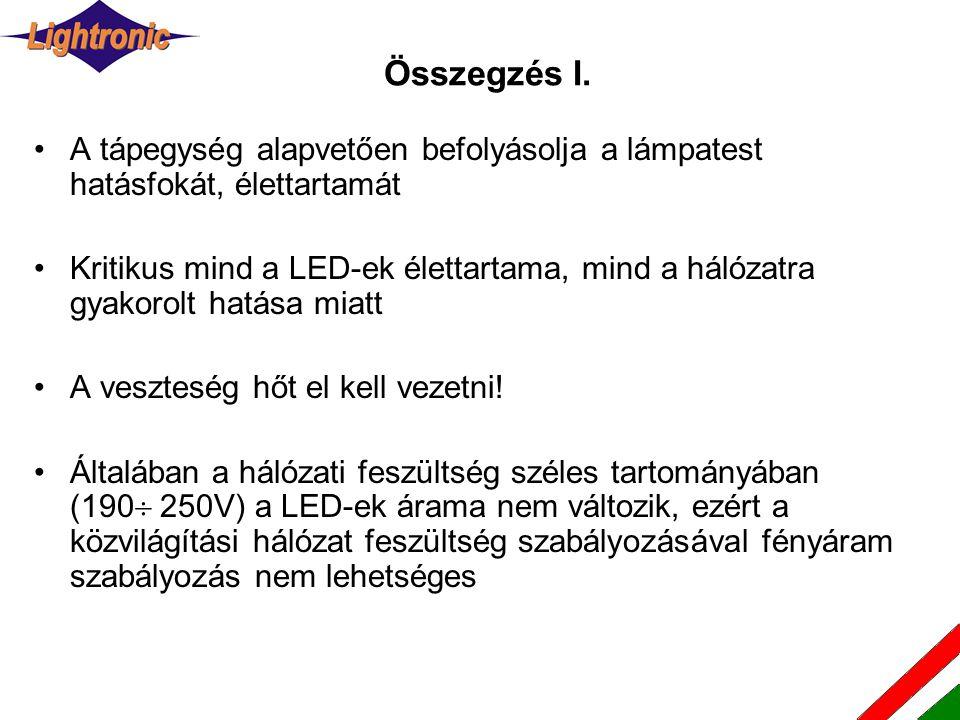 Összegzés I. A tápegység alapvetően befolyásolja a lámpatest hatásfokát, élettartamát.