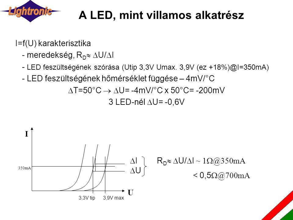 A LED, mint villamos alkatrész