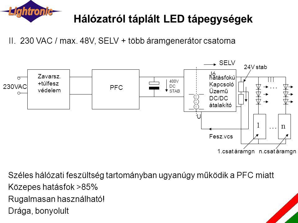 Hálózatról táplált LED tápegységek
