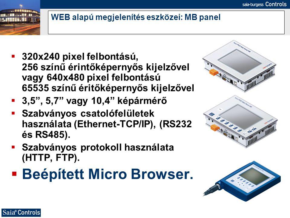 WEB alapú megjelenítés eszközei: MB panel