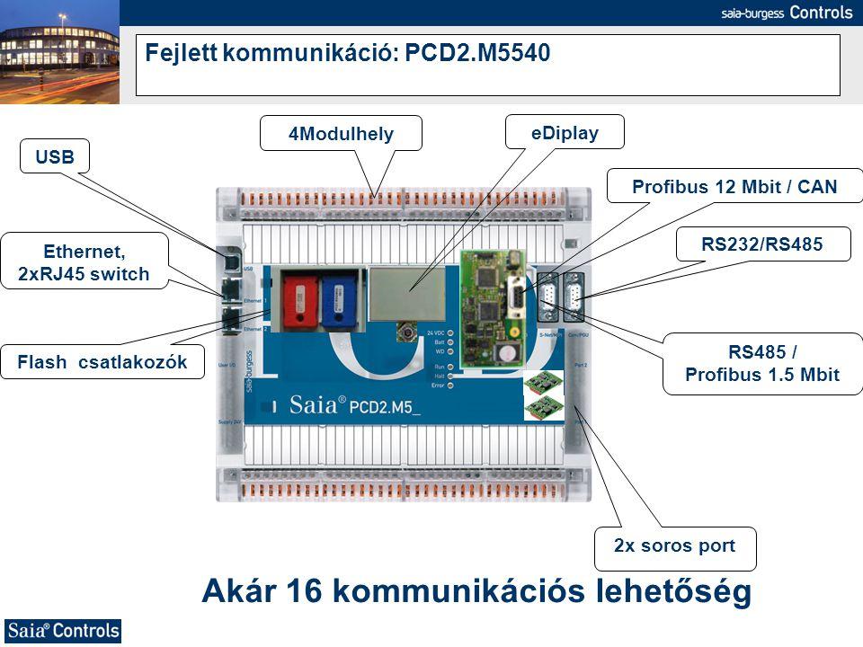 Fejlett kommunikáció: PCD2.M5540