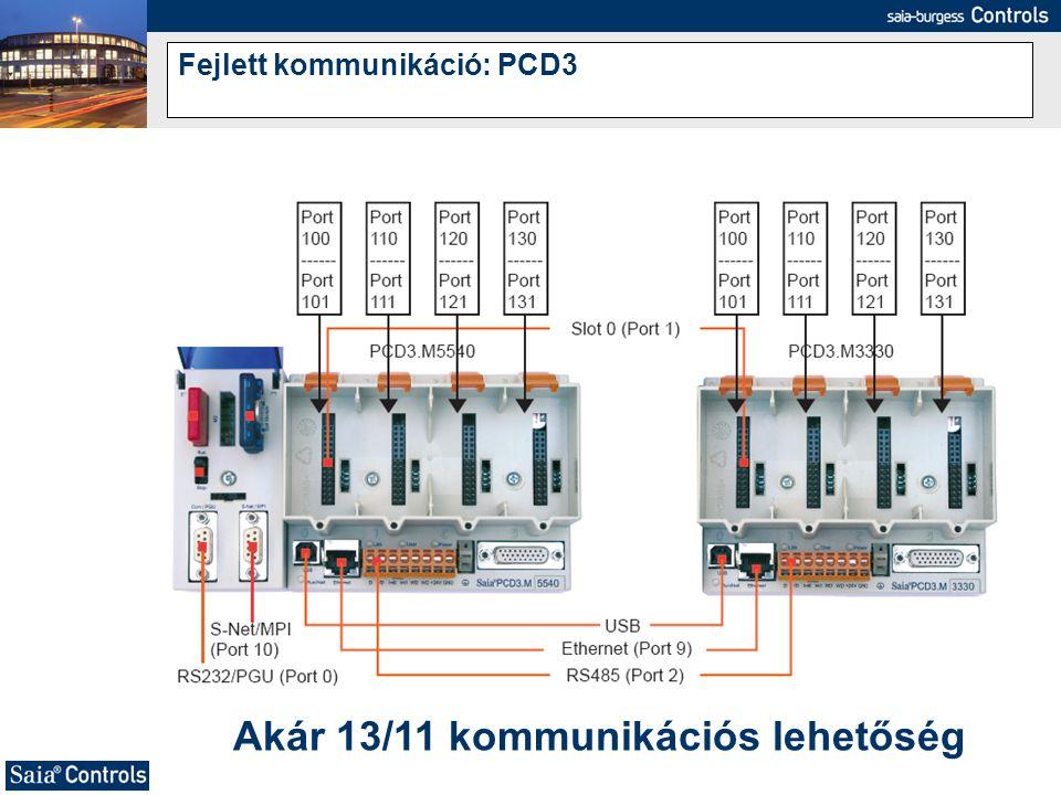 Fejlett kommunikáció: PCD3