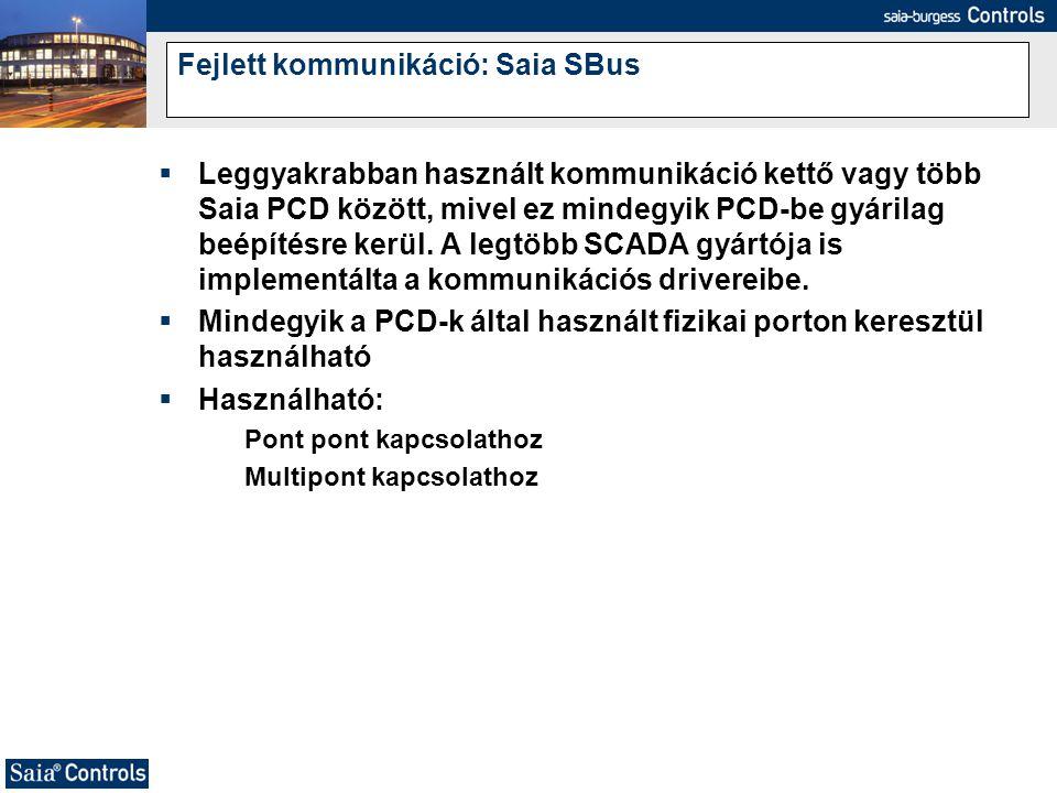 Fejlett kommunikáció: Saia SBus