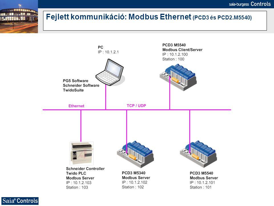 Fejlett kommunikáció: Modbus Ethernet (PCD3 és PCD2.M5540)
