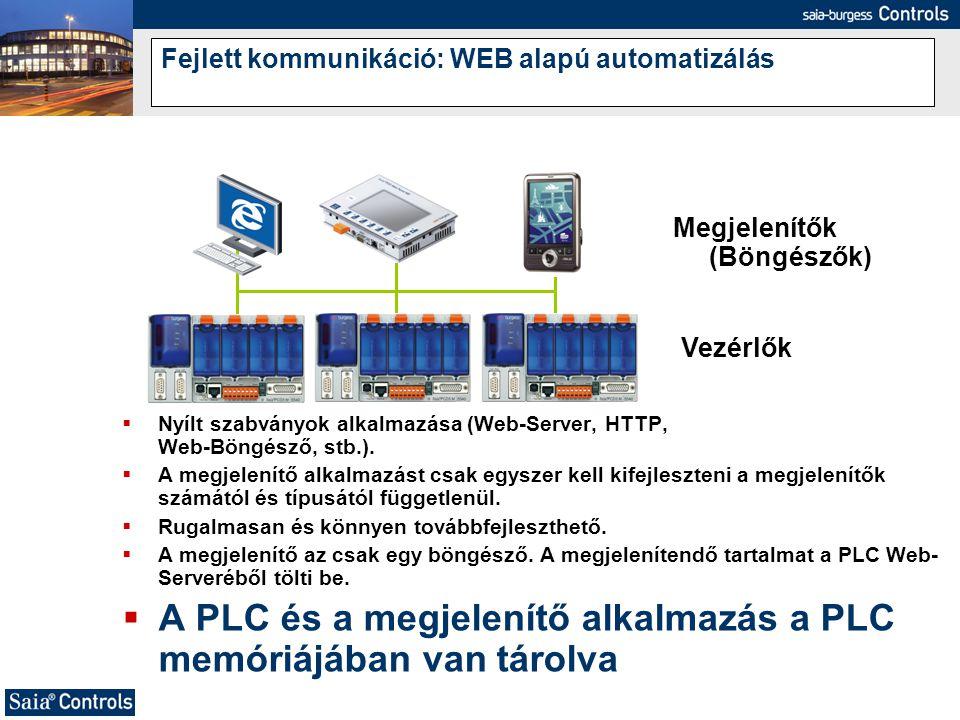 A PLC és a megjelenítő alkalmazás a PLC memóriájában van tárolva