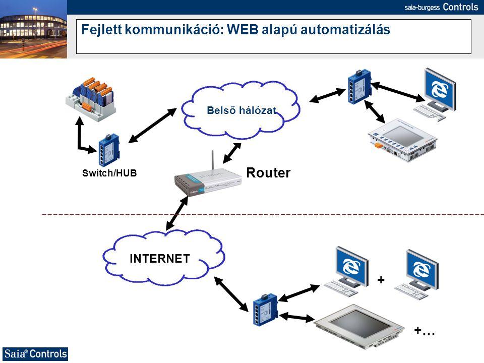 Fejlett kommunikáció: WEB alapú automatizálás
