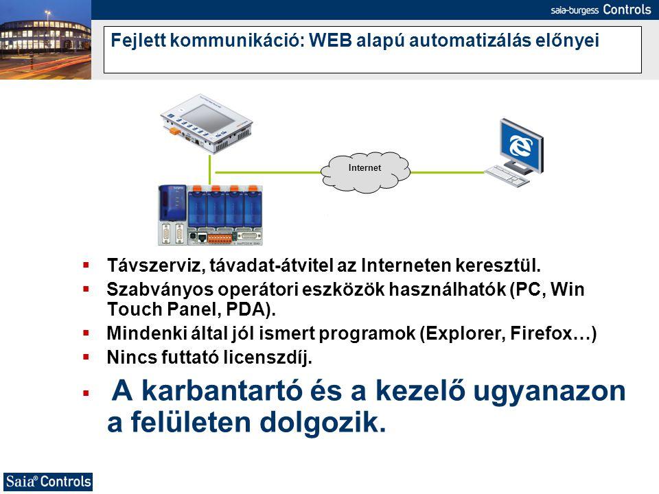Fejlett kommunikáció: WEB alapú automatizálás előnyei