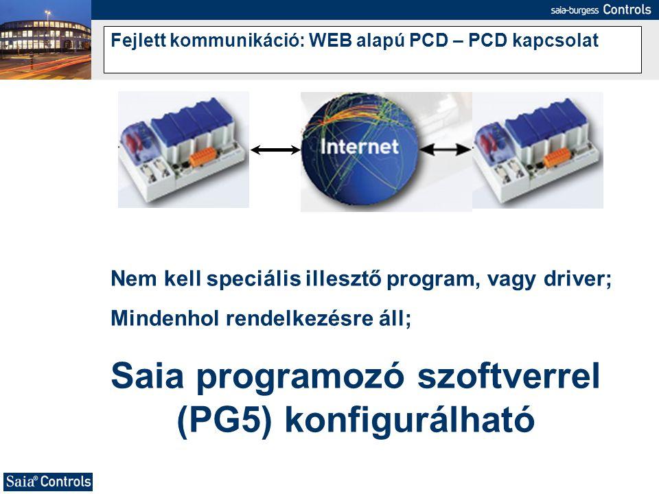 Fejlett kommunikáció: WEB alapú PCD – PCD kapcsolat