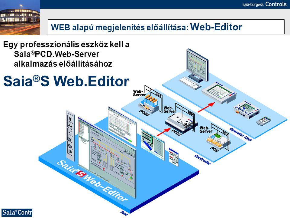 WEB alapú megjelenítés előállítása: Web-Editor