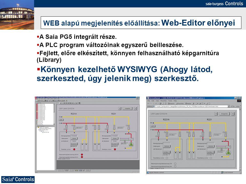 WEB alapú megjelenítés előállítása: Web-Editor előnyei