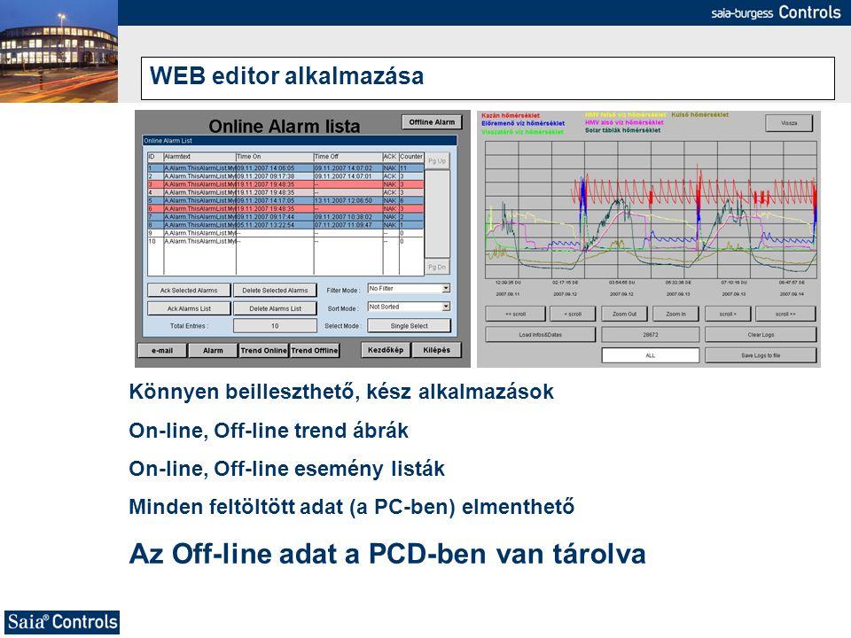 WEB editor alkalmazása