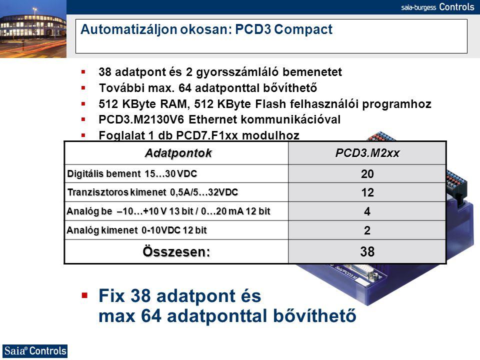 Automatizáljon okosan: PCD3 Compact