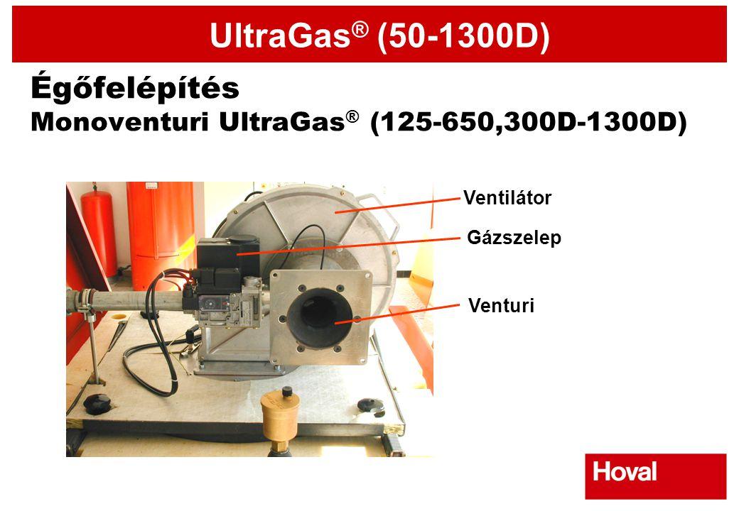 Égőfelépítés Monoventuri UltraGas® (125-650,300D-1300D)