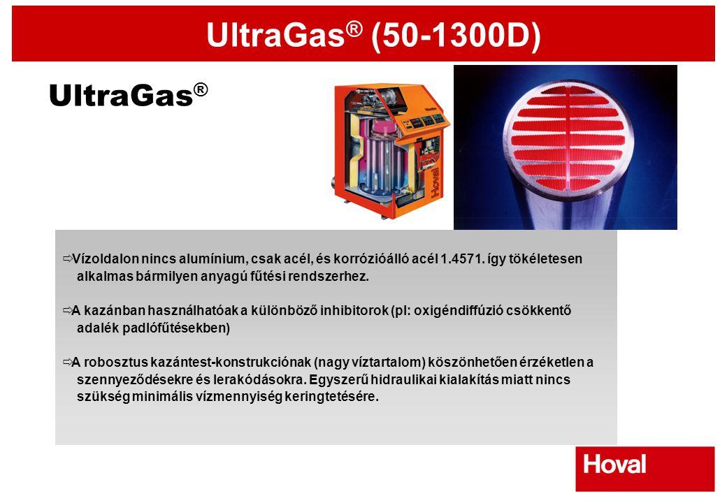 UltraGas® Vízoldalon nincs alumínium, csak acél, és korrózióálló acél 1.4571. így tökéletesen. alkalmas bármilyen anyagú fűtési rendszerhez.