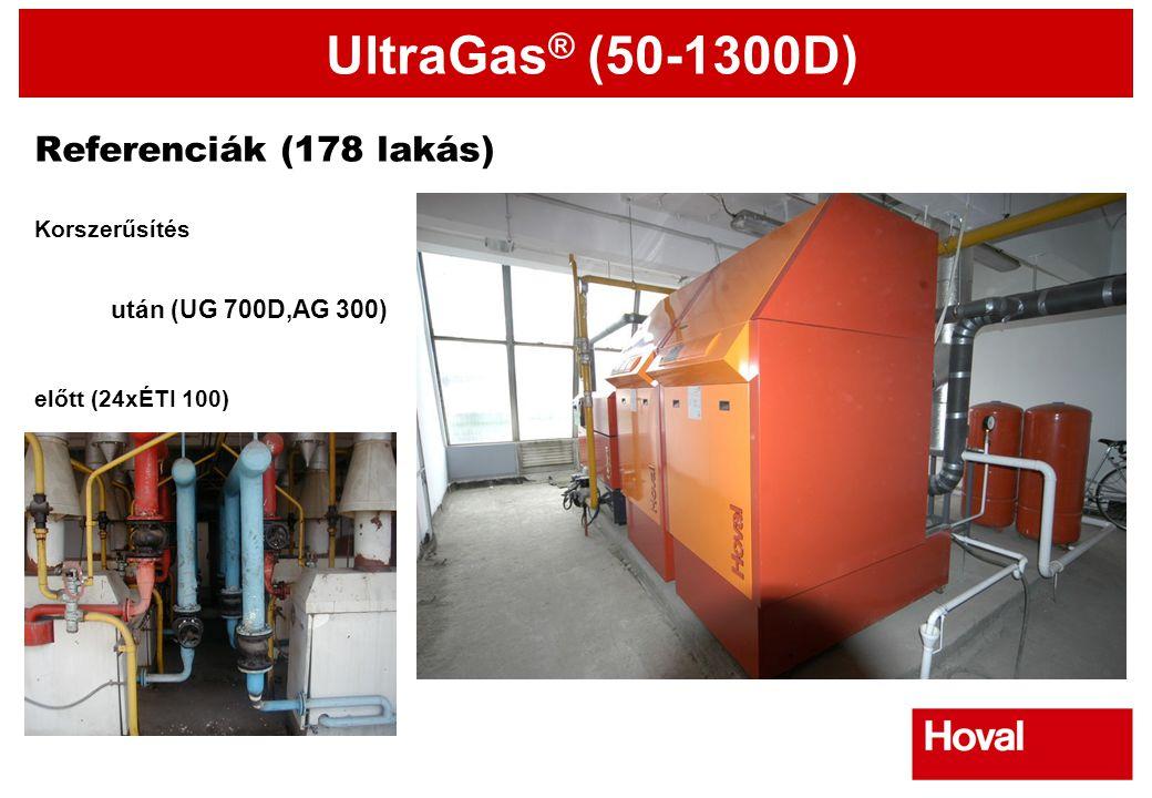 Referenciák (178 lakás) után (UG 700D,AG 300) Korszerűsítés