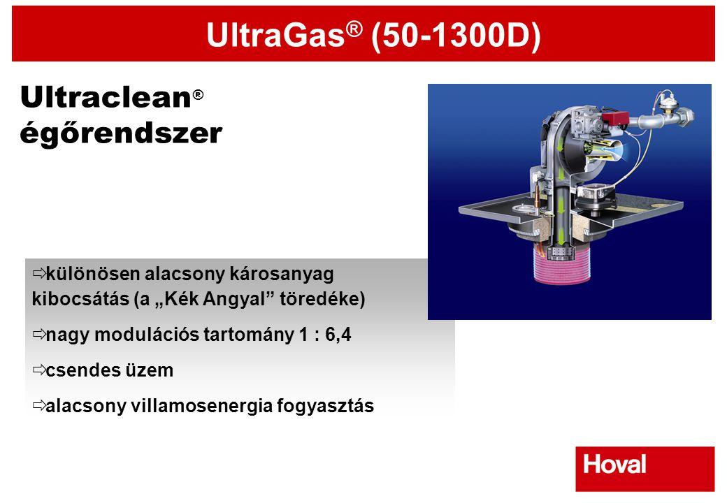 Ultraclean® égőrendszer