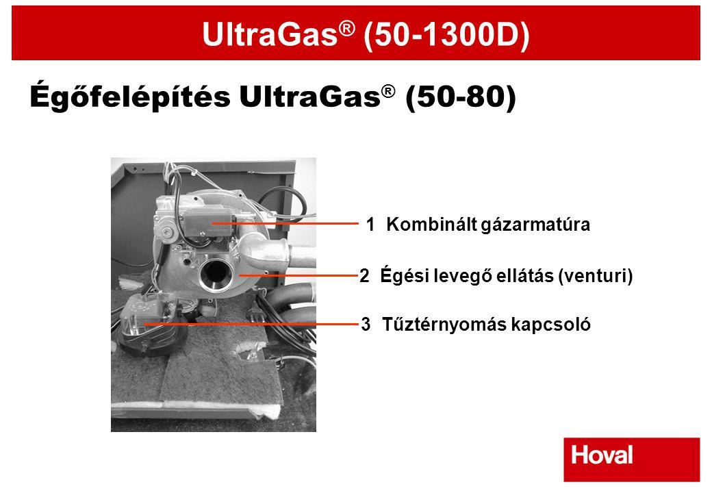 Égőfelépítés UltraGas® (50-80)