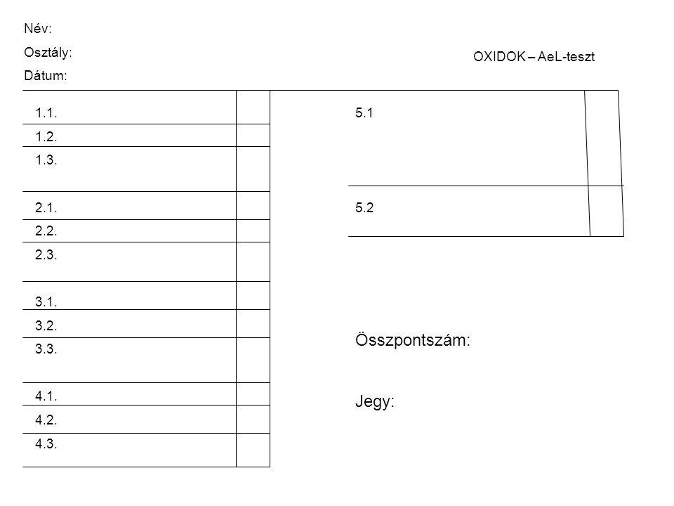 Összpontszám: Jegy: Név: Osztály: Dátum: OXIDOK – AeL-teszt 1.1. 1.2.