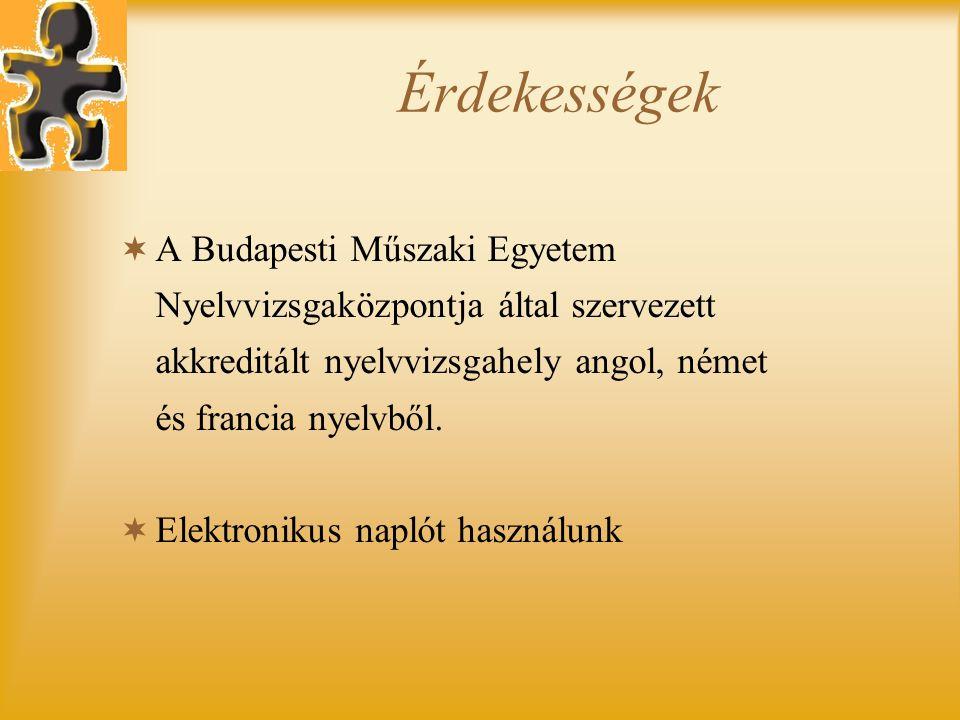Érdekességek A Budapesti Műszaki Egyetem