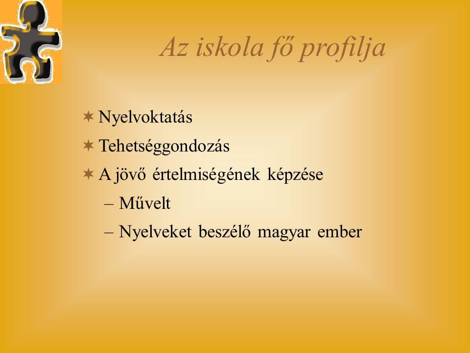 Az iskola fő profilja Nyelvoktatás Tehetséggondozás