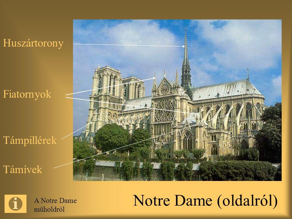 Notre Dame (oldalról) Huszártorony Fiatornyok Támpillérek Támívek