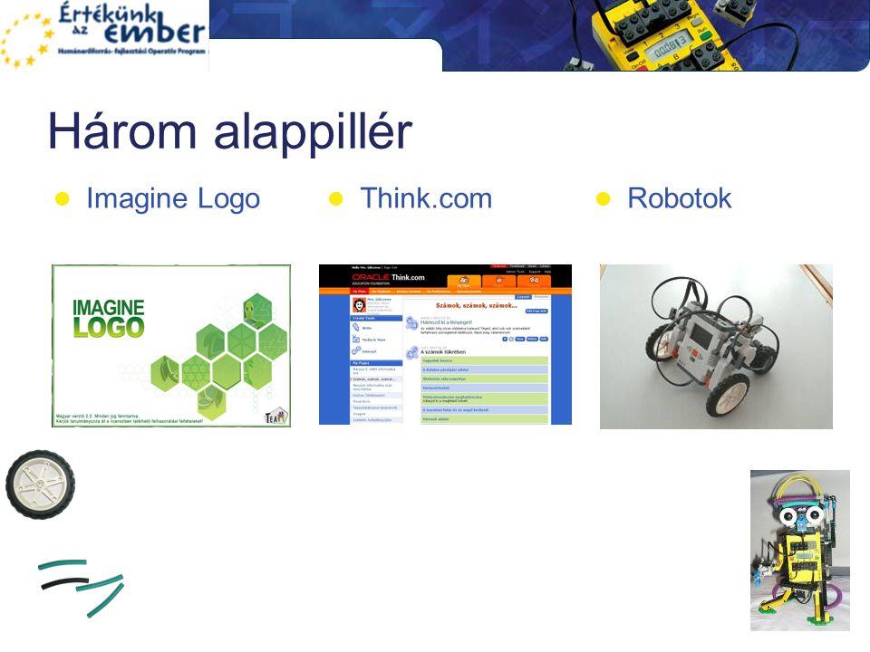 Három alappillér Imagine Logo Think.com Robotok