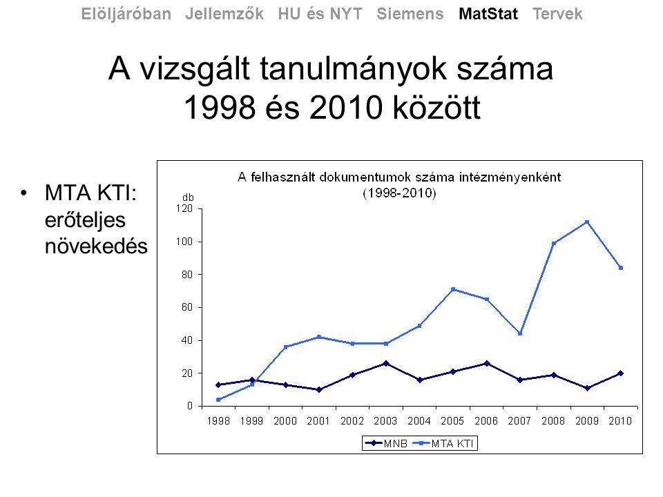 A vizsgált tanulmányok száma 1998 és 2010 között