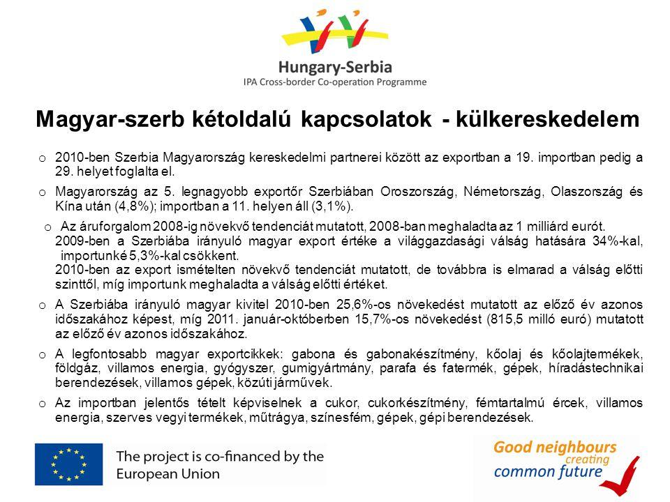 Magyar-szerb kétoldalú kapcsolatok - külkereskedelem