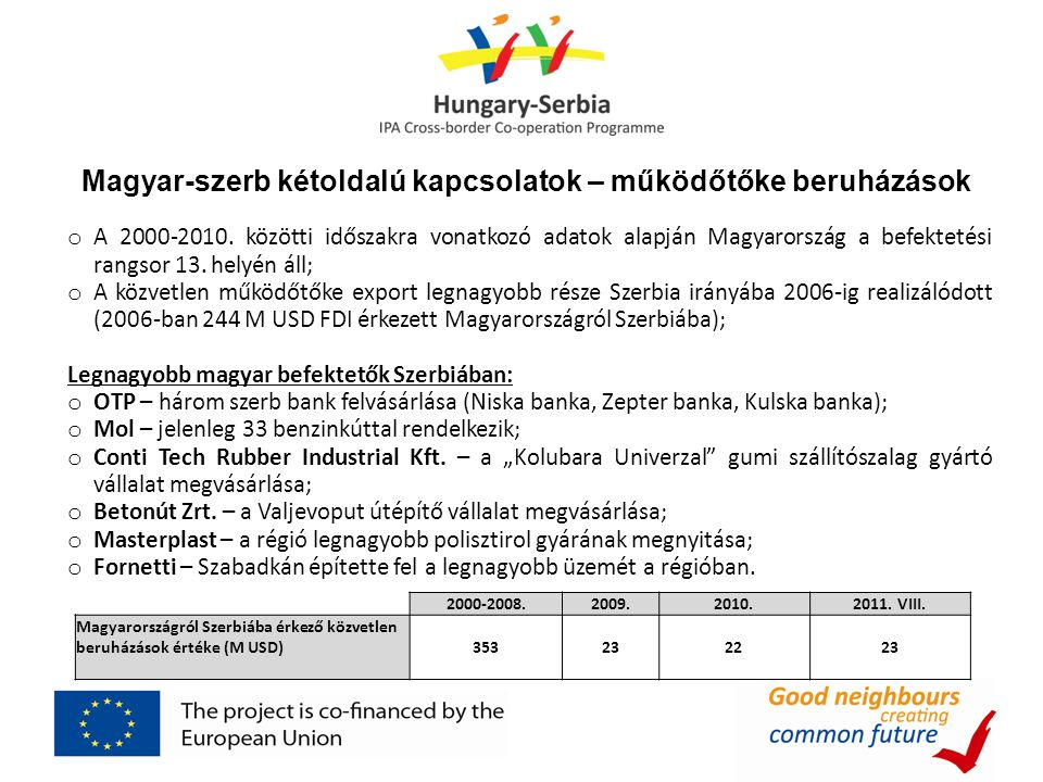 Magyar-szerb kétoldalú kapcsolatok – működőtőke beruházások
