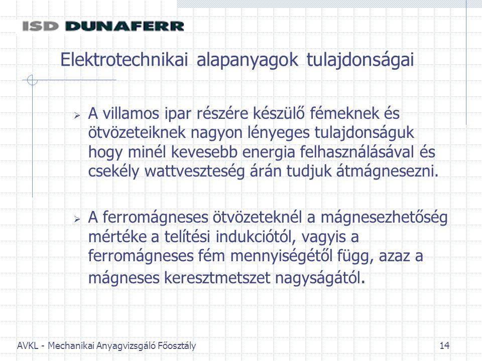 Elektrotechnikai alapanyagok tulajdonságai