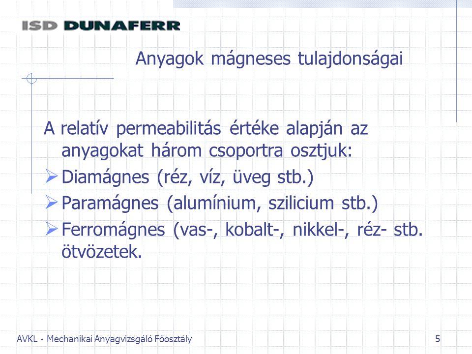 Anyagok mágneses tulajdonságai