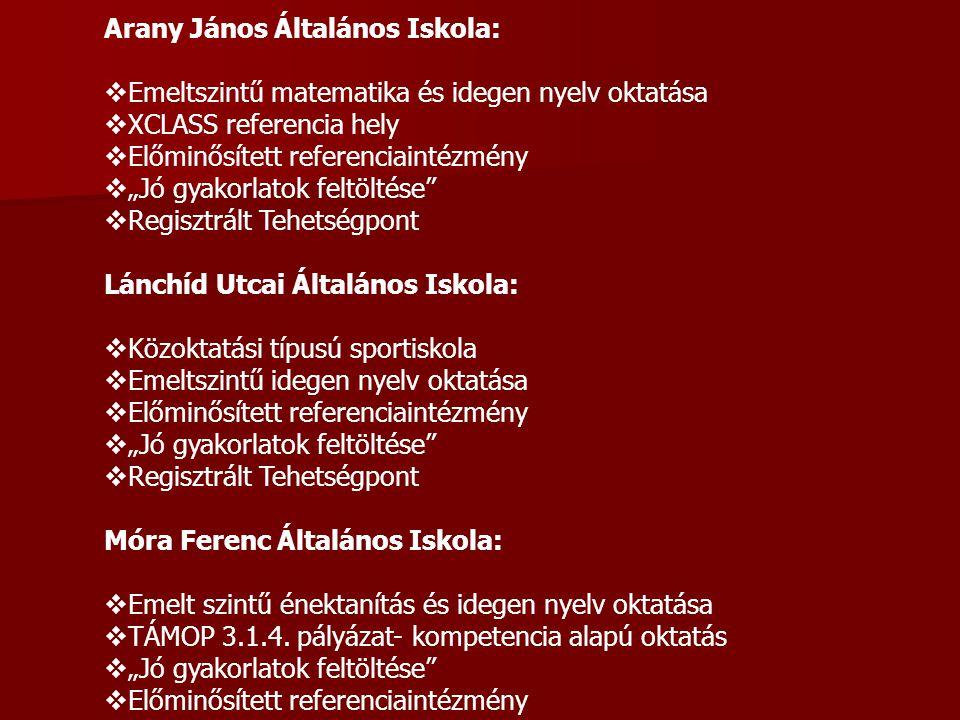 Arany János Általános Iskola:
