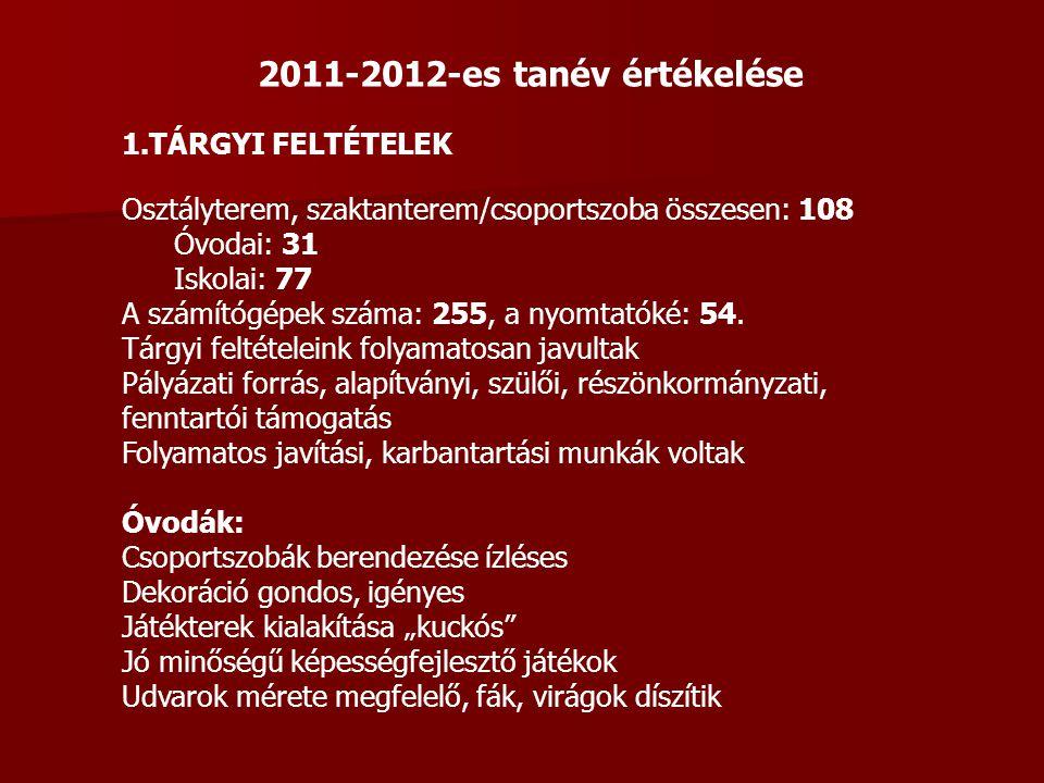 2011-2012-es tanév értékelése 1.TÁRGYI FELTÉTELEK Óvodai: 31