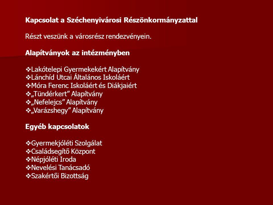 Kapcsolat a Széchenyivárosi Részönkormányzattal