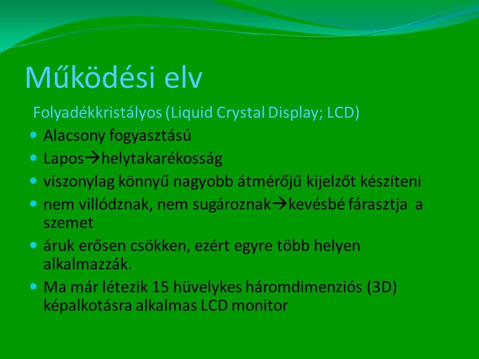 Működési elv Folyadékkristályos (Liquid Crystal Display; LCD)