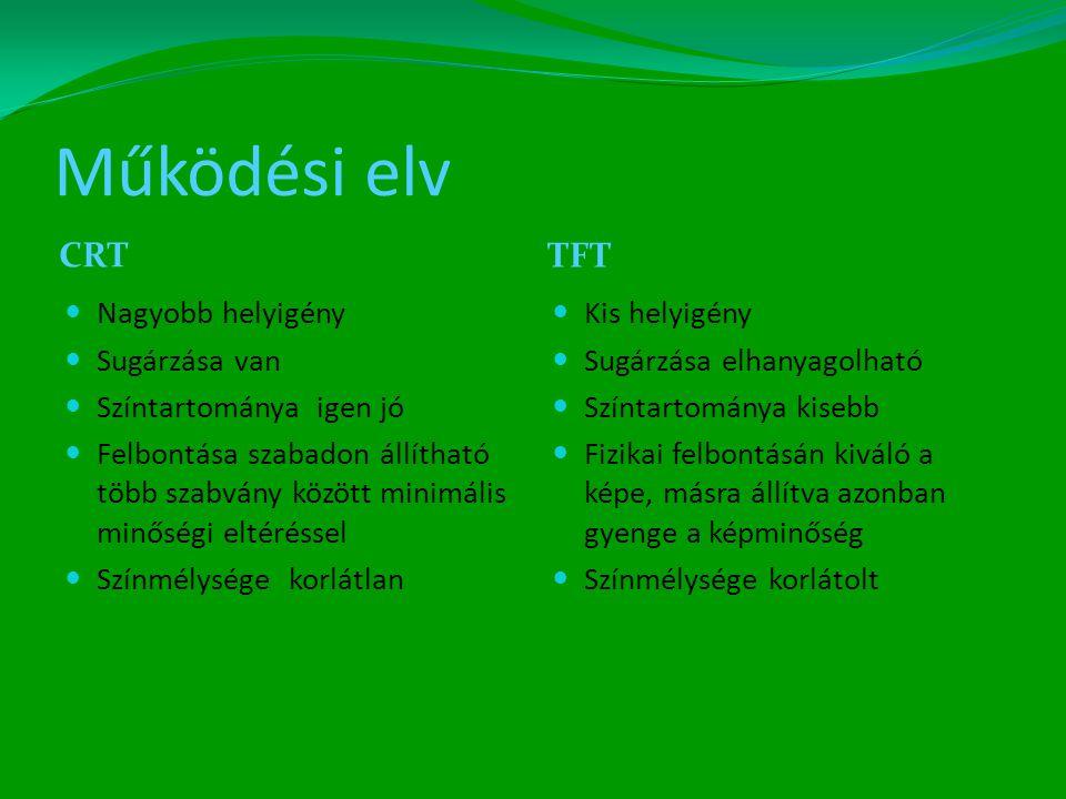 Működési elv CRT TFT Nagyobb helyigény Sugárzása van