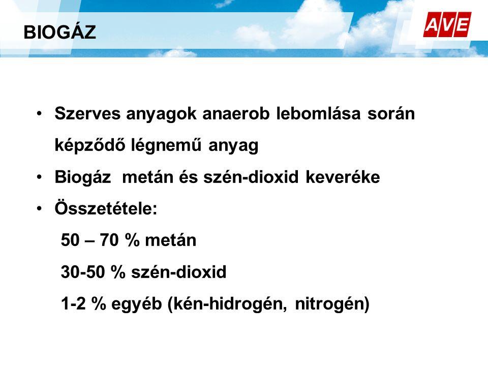 BIOGÁZ Szerves anyagok anaerob lebomlása során képződő légnemű anyag