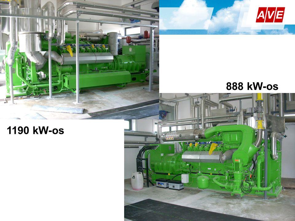 888 kW-os 1190 kW-os