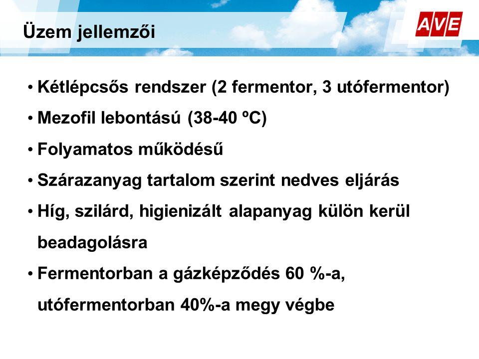 Üzem jellemzői Kétlépcsős rendszer (2 fermentor, 3 utófermentor)