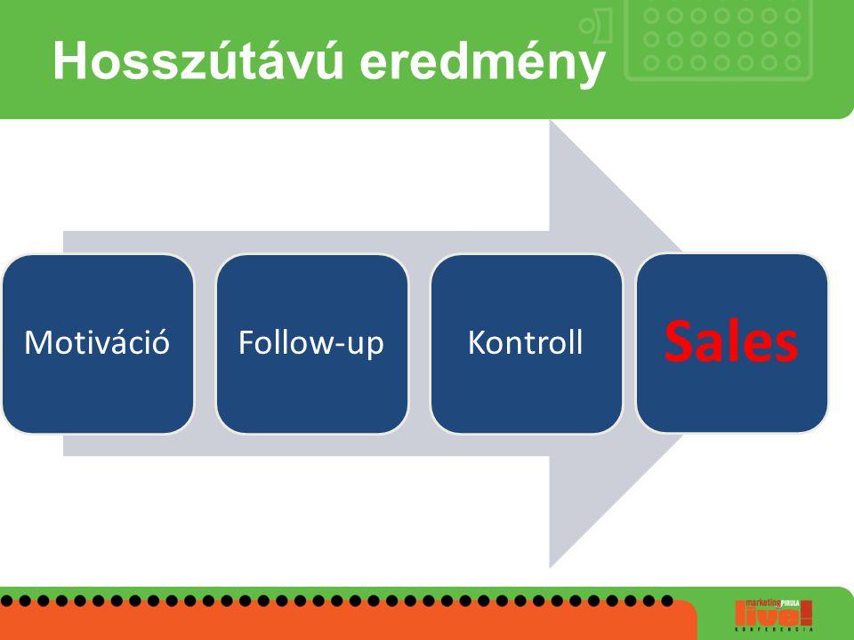 Hosszútávú eredmény Motiváció Follow-up Kontroll Sales
