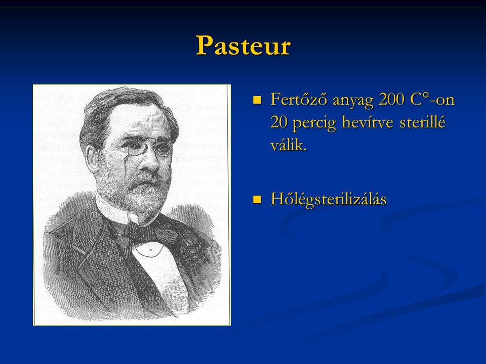 Pasteur Fertőző anyag 200 C°-on 20 percig hevítve sterillé válik.