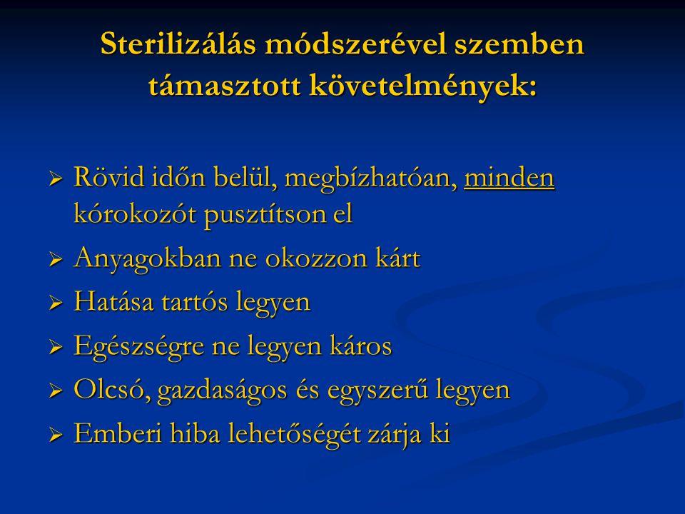 Sterilizálás módszerével szemben támasztott követelmények: