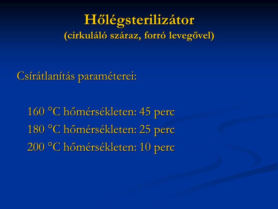Hőlégsterilizátor (cirkuláló száraz, forró levegővel)