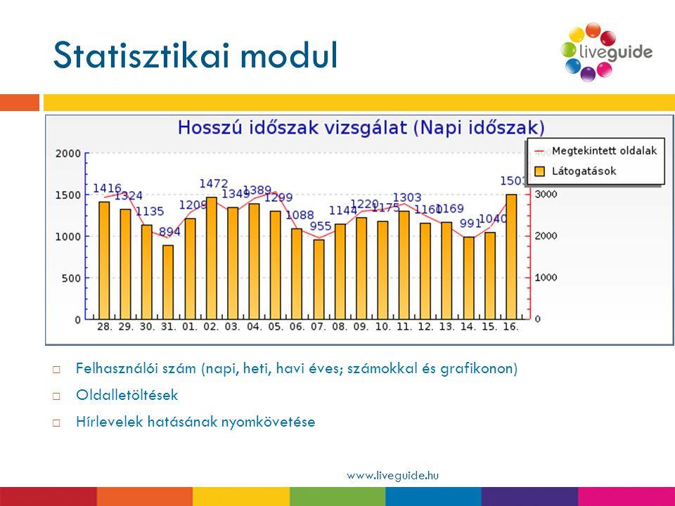 Statisztikai modul Felhasználói szám (napi, heti, havi éves; számokkal és grafikonon) Oldalletöltések.