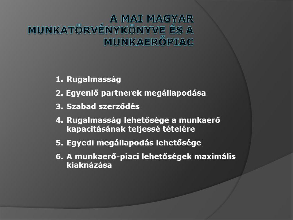 A mai magyar munkatörvénykönyve és a munkaerőpiac