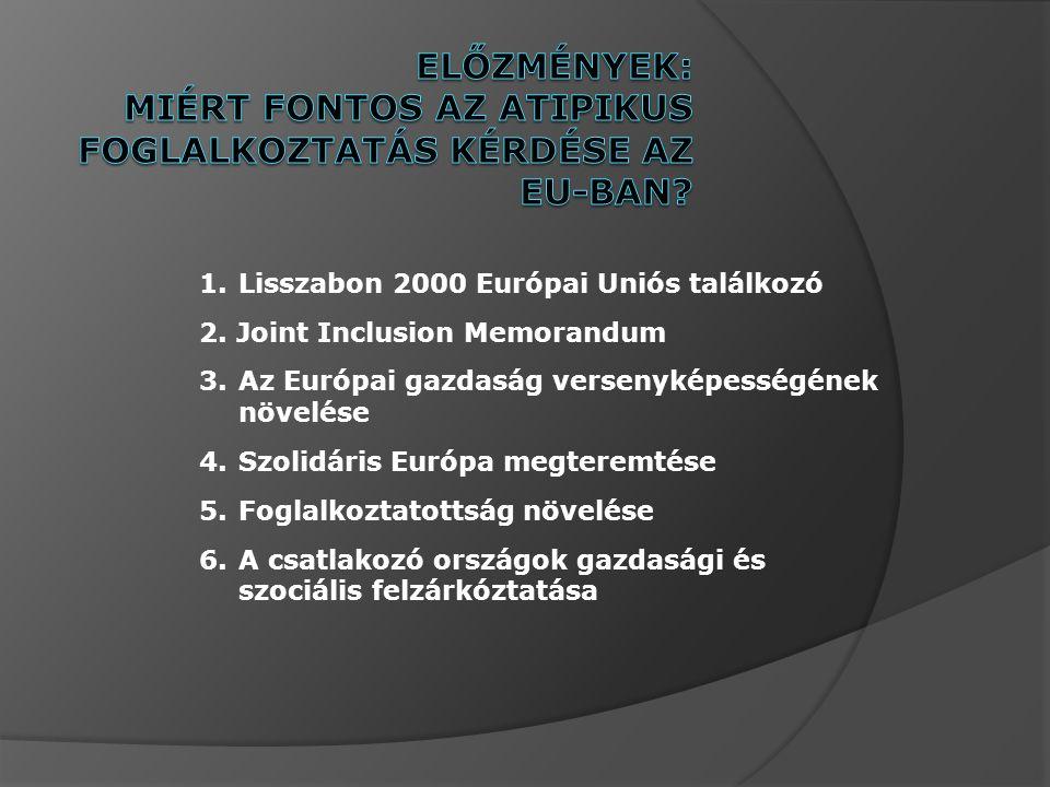Előzmények: Miért Fontos az Atipikus foglalkoztatás kérdése az EU-ban