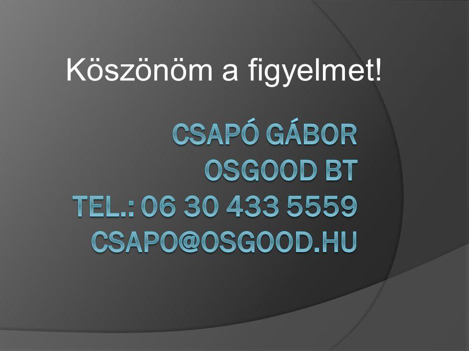 Csapó Gábor OSGOOD Bt Tel.: 06 30 433 5559 csapo@osgood.hu