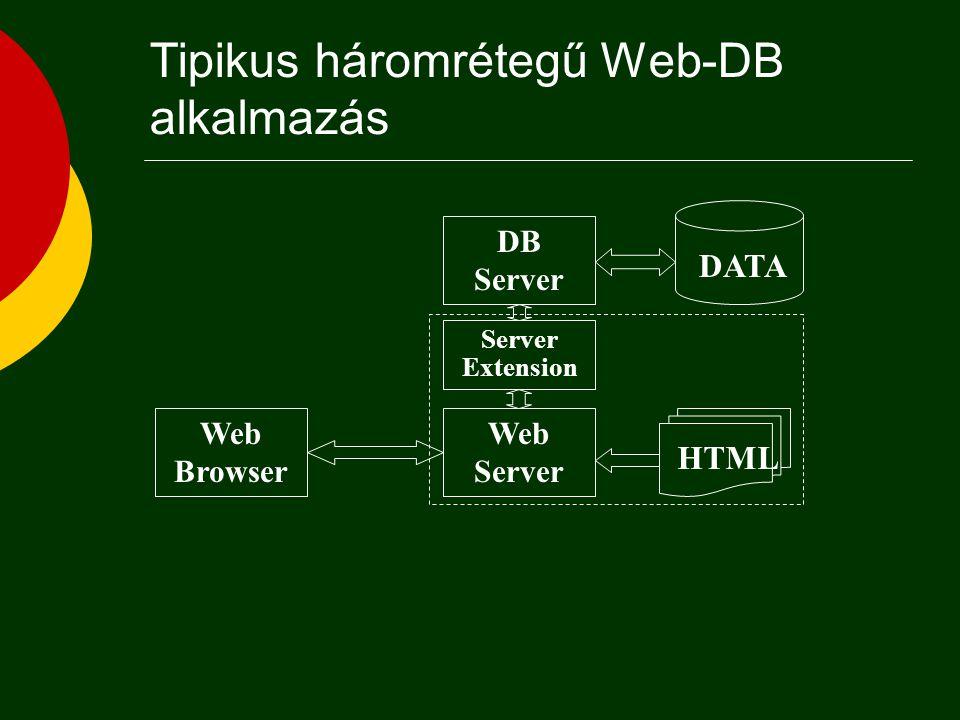 Tipikus háromrétegű Web-DB alkalmazás